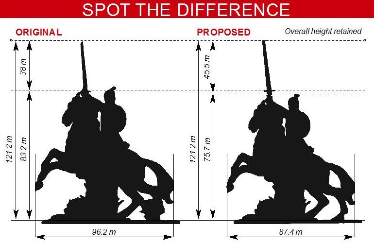 The heights of the sculpture of Chhatrapati Shivaji, original and reduced in 2018