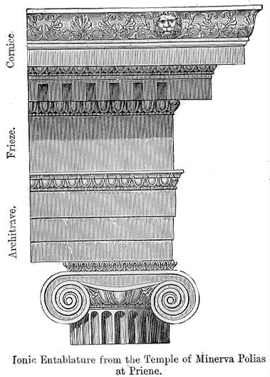 Entablature that shows a frieze, Source: A. Rosengarten, A Handbook of Architectural Styles, NY, 1898